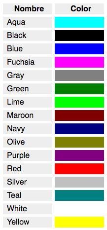 Como poner fondo en html color