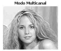 Modo Multicanal