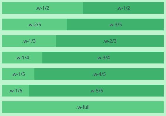 Distintas distribuciones de columnas con tamaños proporcionales en Tailwind CSS
