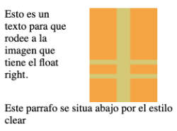 Ejemplo de uso de float