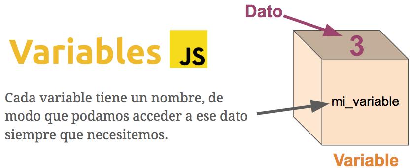 Variables en Javascript