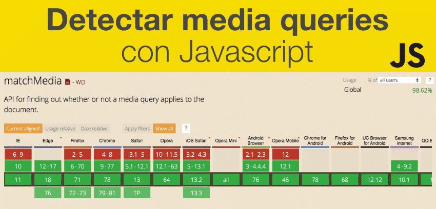 Detectar media queries programaticamente con Javascript. Soporte en los navegadores.